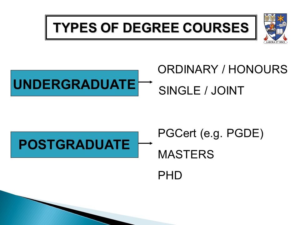 TYPES OF DEGREE COURSES UNDERGRADUATE ORDINARY / HONOURS SINGLE / JOINT POSTGRADUATE PGCert (e.g. PGDE) MASTERS PHD
