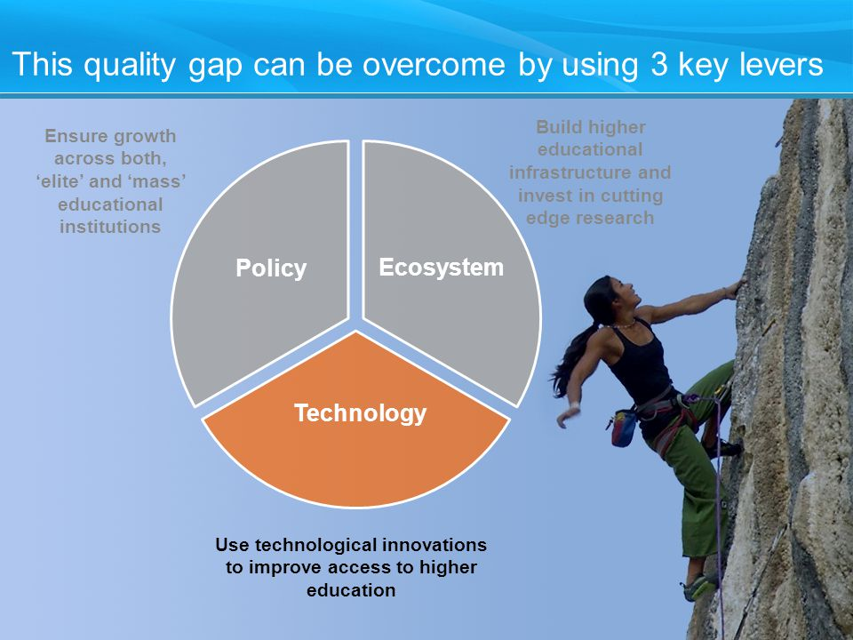 16 This quality gap can be overcome by using 3 key levers Ensure growth across both, 'elite' and 'mass' educational institutions Policy Ecosystem Technology Use technological innovations to improve access to higher education Build higher educational infrastructure and invest in cutting edge research