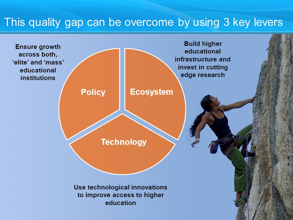 7 This quality gap can be overcome by using 3 key levers Ensure growth across both, 'elite' and 'mass' educational institutions Policy Ecosystem Technology Use technological innovations to improve access to higher education Build higher educational infrastructure and invest in cutting edge research