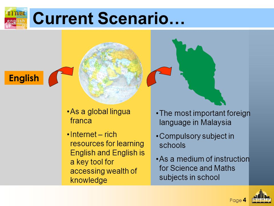 Page 4 English As a global lingua franca Internet – rich resources for learning English and English is a key tool for accessing wealth of knowledge The most important foreign language in Malaysia Compulsory subject in schools As a medium of instruction for Science and Maths subjects in school Current Scenario…