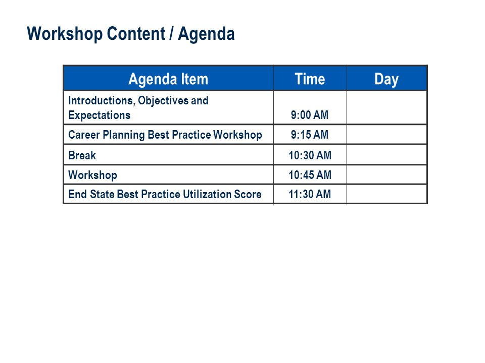 2 Answerthink Overview | June 30, 2003 2 Workshop Content / Agenda Agenda ItemTimeDay Introductions, Objectives and Expectations9:00 AM Career Planning Best Practice Workshop9:15 AM Break10:30 AM Workshop10:45 AM End State Best Practice Utilization Score11:30 AM