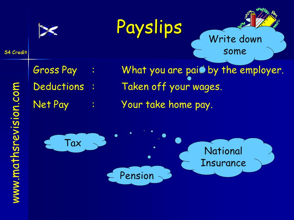S4 Credit Gross Pay:What you are paid by the employer. www.mathsrevision.com Tax National Insurance Deductions:Taken off your wages. Net Pay:Your take