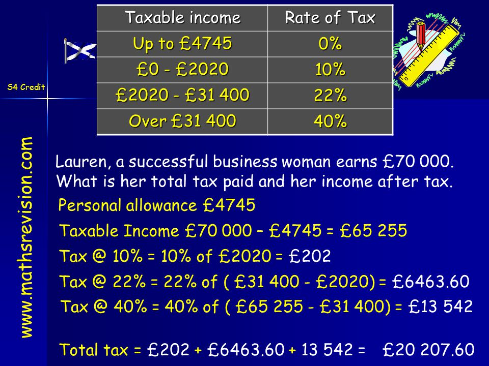 S4 Credit   Income Tax Lauren, a successful business woman earns £