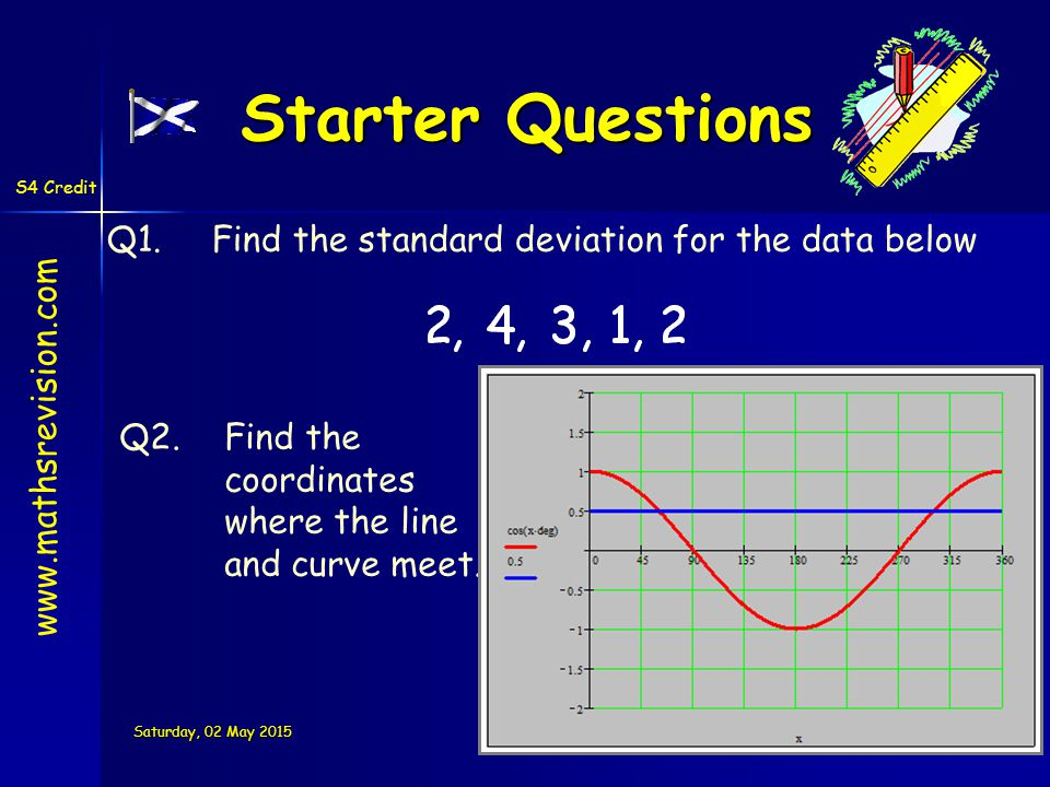 S4 Credit Saturday, 02 May 2015Saturday, 02 May 2015Saturday, 02 May 2015Saturday, 02 May 2015 Starter Questions Q1.Find the standard deviation for the data below Q2.Find the coordinates where the line and curve meet.