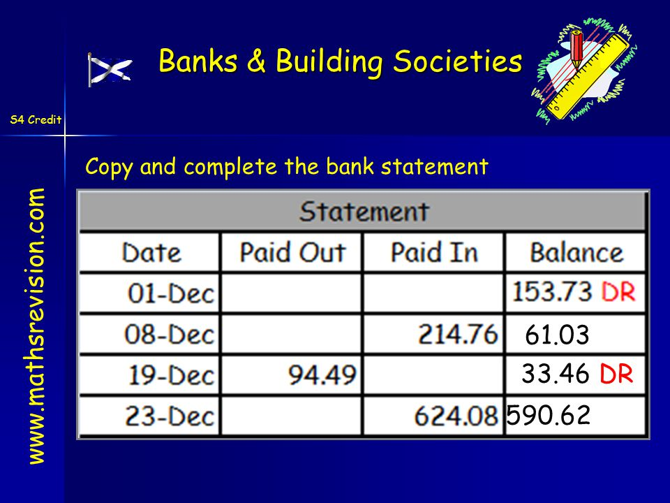 S4 Credit   Banks & Building Societies Copy and complete the bank statement DR