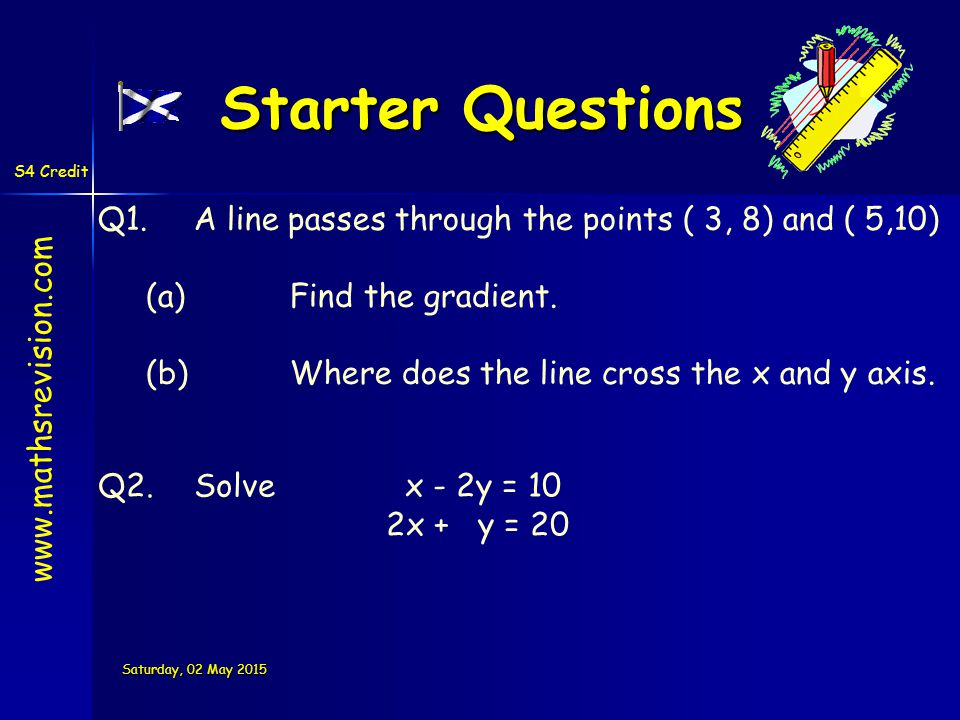 S4 Credit Saturday, 02 May 2015Saturday, 02 May 2015Saturday, 02 May 2015Saturday, 02 May 2015 Starter Questions Q1.A line passes through the points (