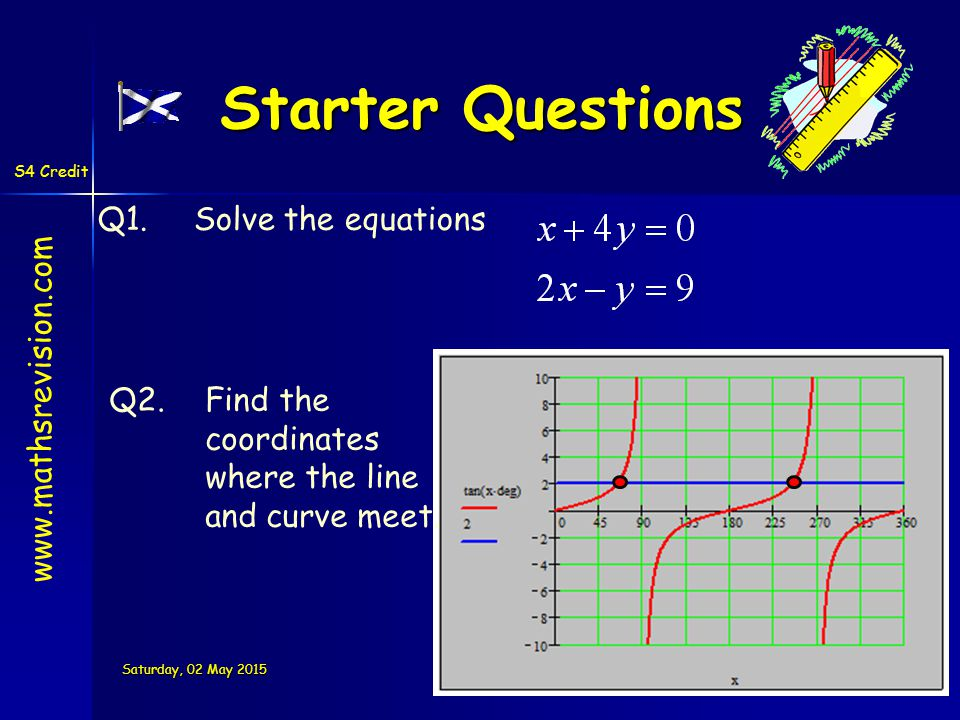 S4 Credit Saturday, 02 May 2015Saturday, 02 May 2015Saturday, 02 May 2015Saturday, 02 May 2015 Starter Questions Q1.Solve the equations Q2.Find the co