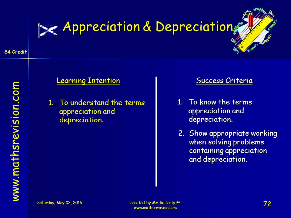 S4 Credit Learning Intention Success Criteria 1.To know the terms appreciation and depreciation. 1.To understand the terms appreciation and depreciati