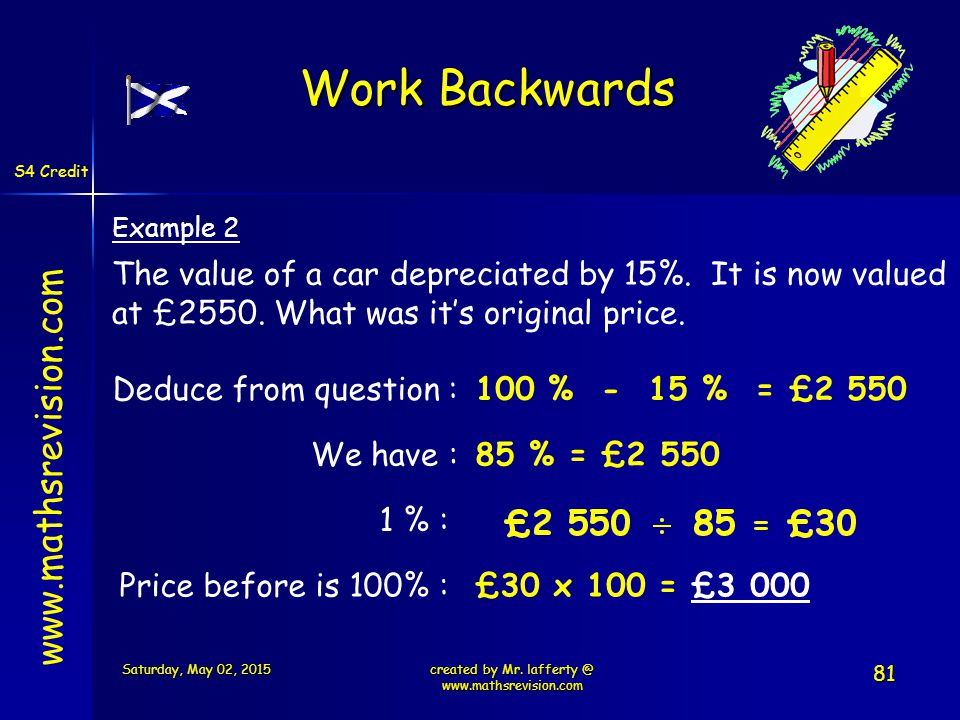S4 Credit   Example 2 The value of a car depreciated by 15%.