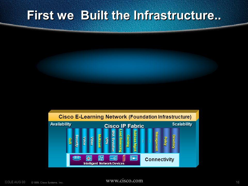 17 COLE AUG 00 © 1999, Cisco Systems, Inc.