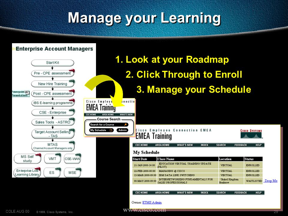 29 COLE AUG 00 © 1999, Cisco Systems, Inc. Manage your Learning 1.