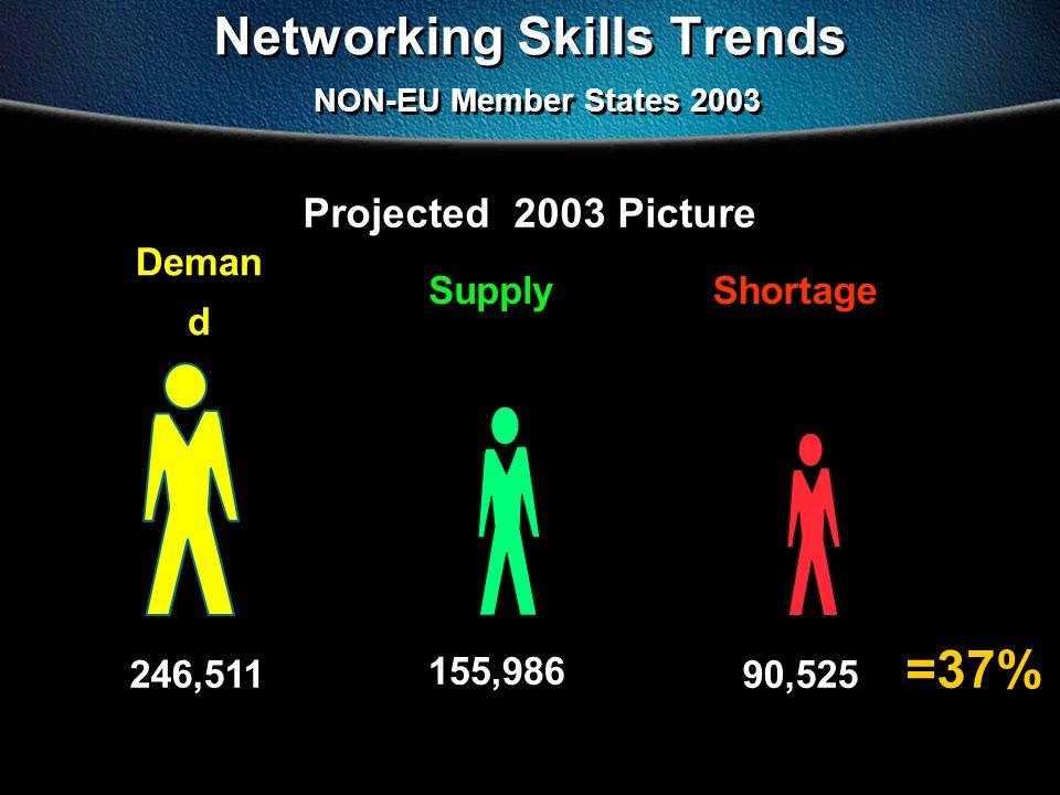 41 COLE AUG 00 © 1999, Cisco Systems, Inc.