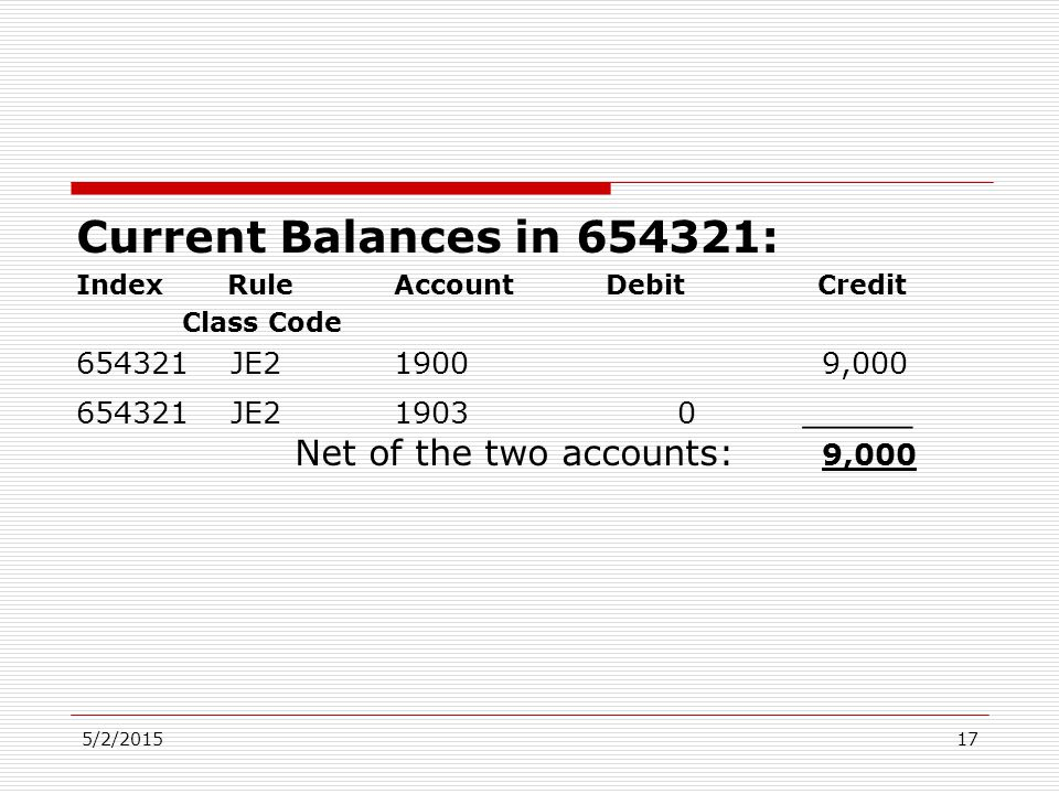 5/2/201517 Current Balances in 654321: Index RuleAccountDebit Credit Class Code 654321 JE21900 9,000 654321 JE21903 0 _____ Net of the two accounts: 9