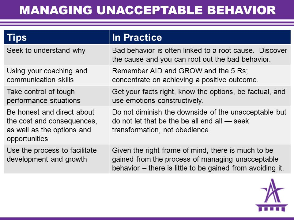 MANAGING UNACCEPTABLE BEHAVIOR TipsIn Practice Seek to understand whyBad behavior is often linked to a root cause.