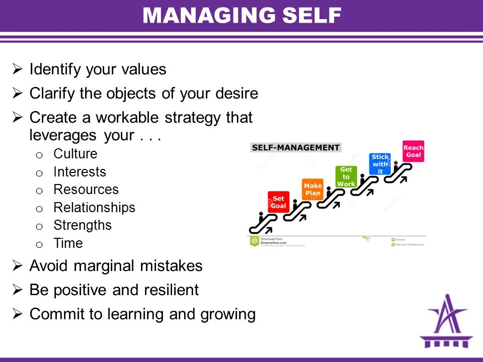 MANAGING SELF  Identify your values  Clarify the objects of your desire  Create a workable strategy that leverages your...