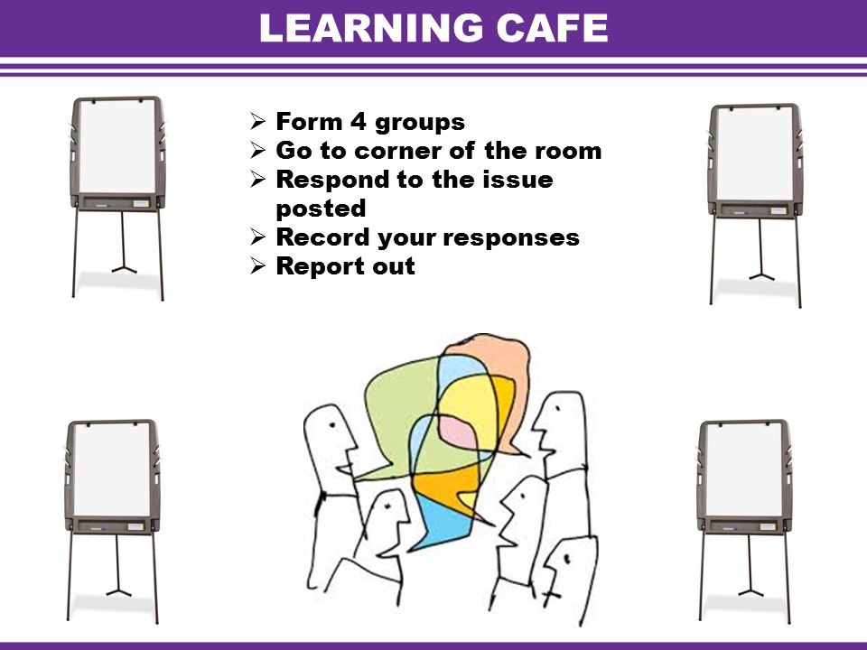 LEARNING CAFE  Form 4 groups  Go to corner of the room  Respond to the issue posted  Record your responses  Report out