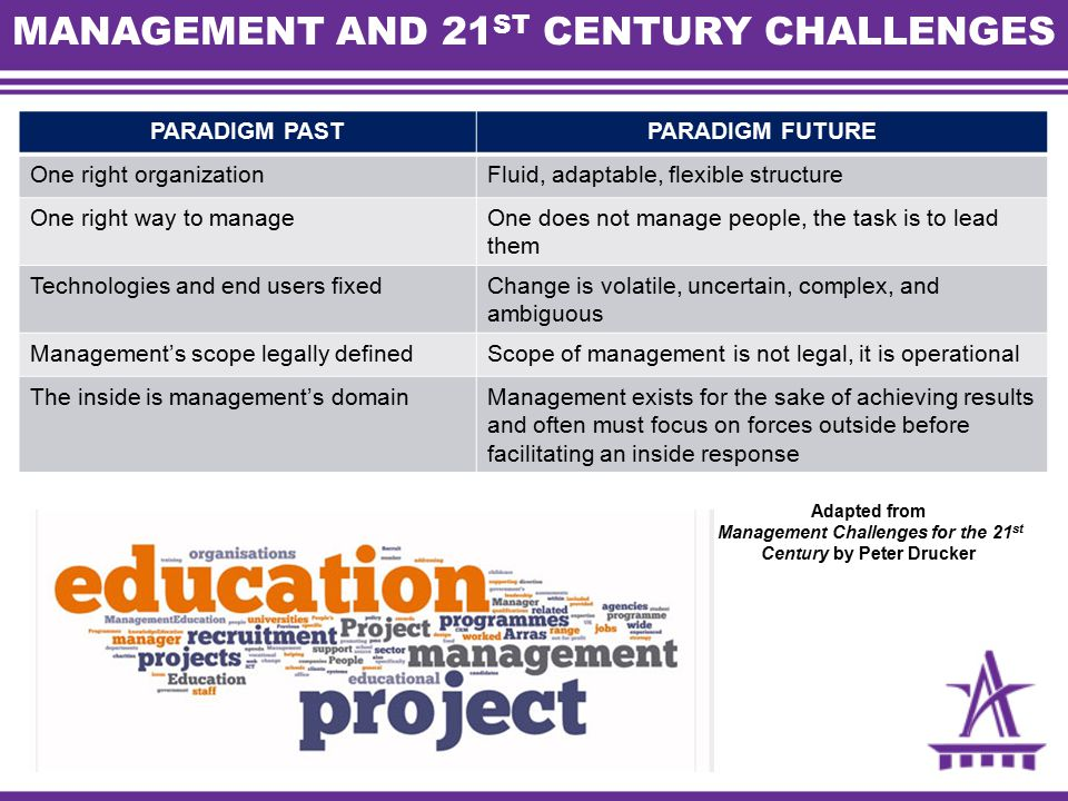 MANAGEMENT AND 21 ST CENTURY CHALLENGES PARADIGM PASTPARADIGM FUTURE One right organizationFluid, adaptable, flexible structure One right way to manageOne does not manage people, the task is to lead them Technologies and end users fixedChange is volatile, uncertain, complex, and ambiguous Management's scope legally definedScope of management is not legal, it is operational The inside is management's domainManagement exists for the sake of achieving results and often must focus on forces outside before facilitating an inside response Adapted from Management Challenges for the 21 st Century by Peter Drucker