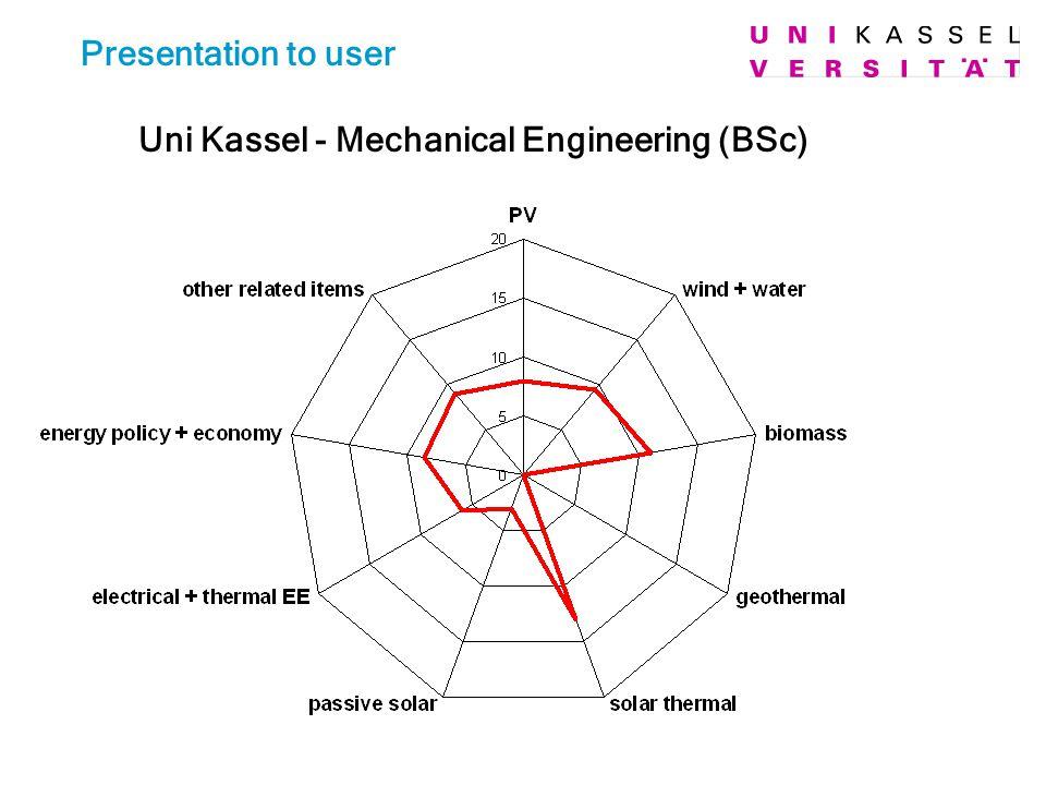 Presentation to user Uni Kassel - Mechanical Engineering (BSc)
