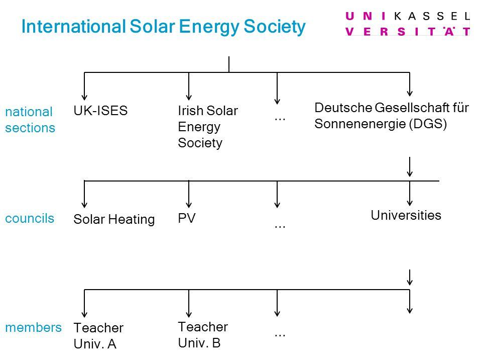 International Solar Energy Society national sections UK-ISESIrish Solar Energy Society... Deutsche Gesellschaft für Sonnenenergie (DGS) councils Solar