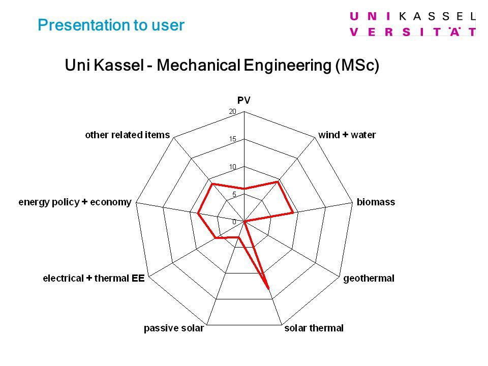 Presentation to user Uni Kassel - Mechanical Engineering (MSc)