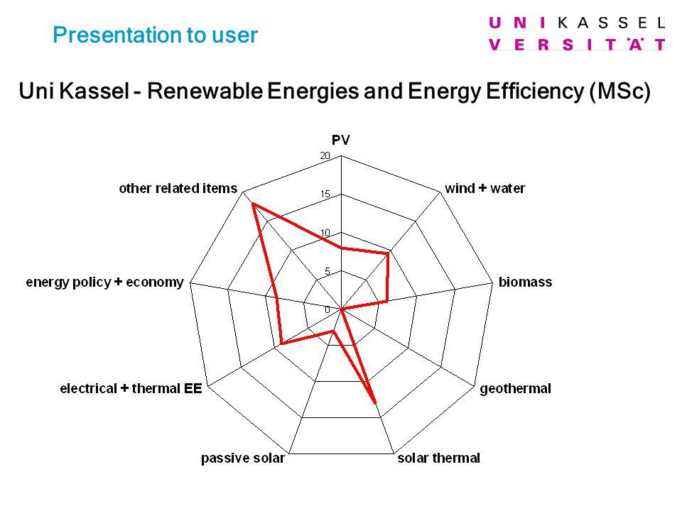 Presentation to user Uni Kassel - Renewable Energies and Energy Efficiency (MSc)