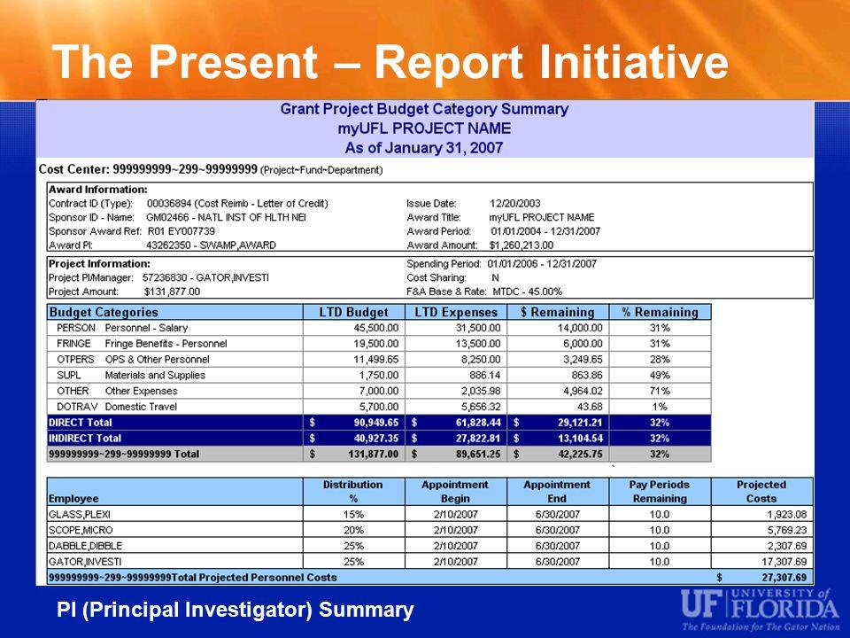 The Present – Report Initiative PI (Principal Investigator) Summary
