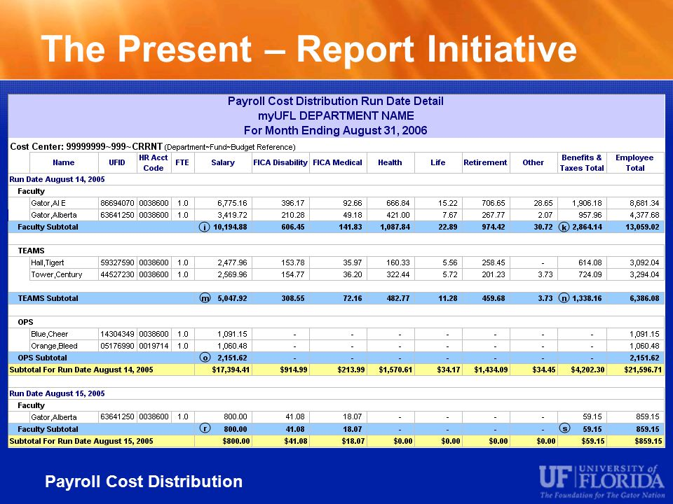 The Present – Report Initiative Payroll Cost Distribution