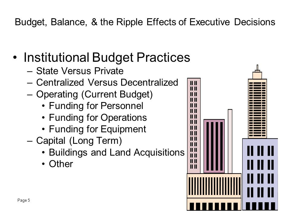 Budget, Balance, & the Ripple Effects of Executive Decisions Budget Software (Integrated Databases) –Integrated Databases –Shadow databases –Implementation Phases Testing Documentation Training Production Page 6