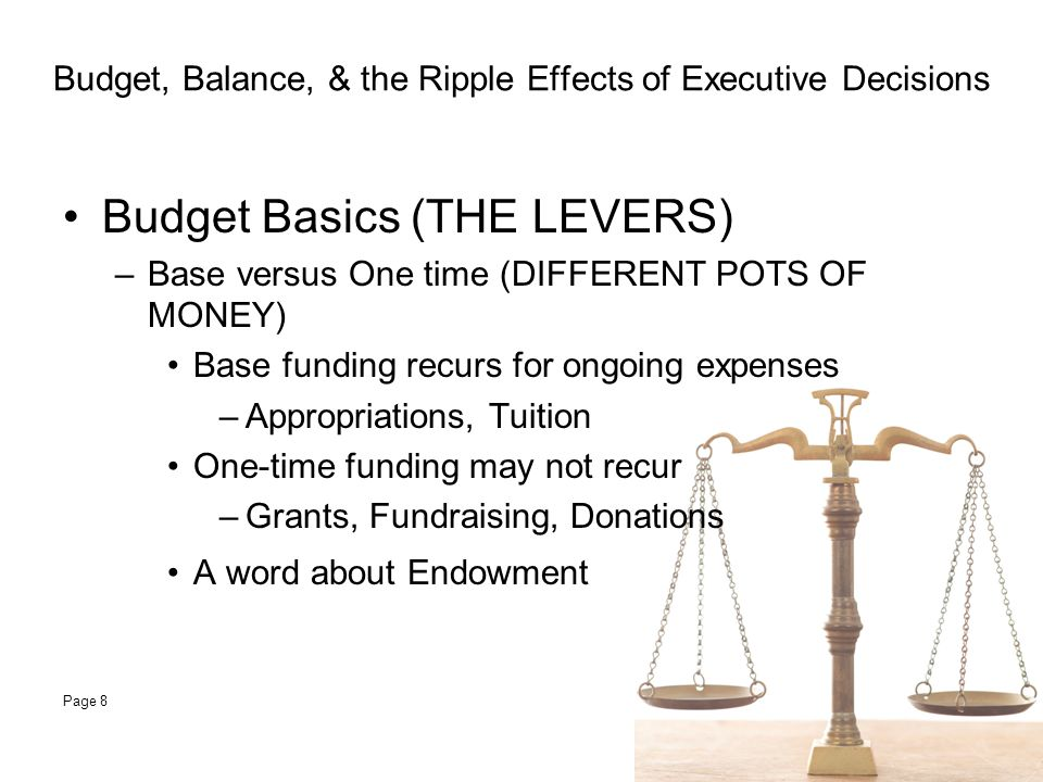 Budget, Balance, & the Ripple Effects of Executive Decisions Budget Basics (THE LEVERS) –Revenue Appropriations Tuition (Fees & Enrollment Management) Other Page 9