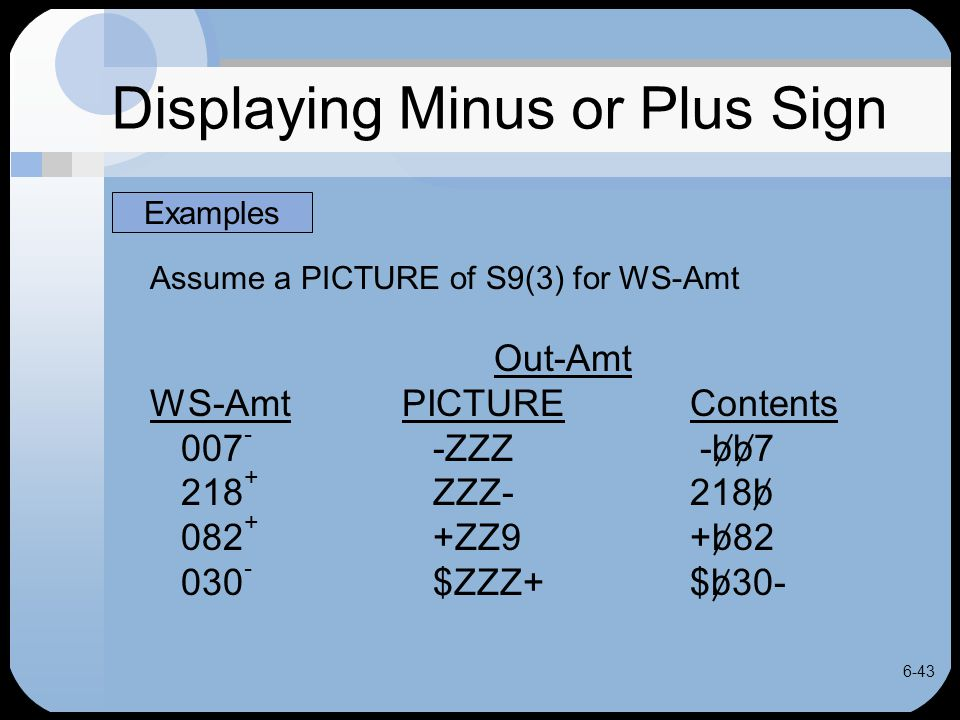 6-43 Displaying Minus or Plus Sign Assume a PICTURE of S9(3) for WS-Amt Out-Amt WS-AmtPICTURE Contents 007 - -ZZZ -bb7 218 + ZZZ-218b 082 + +ZZ9+b82 0