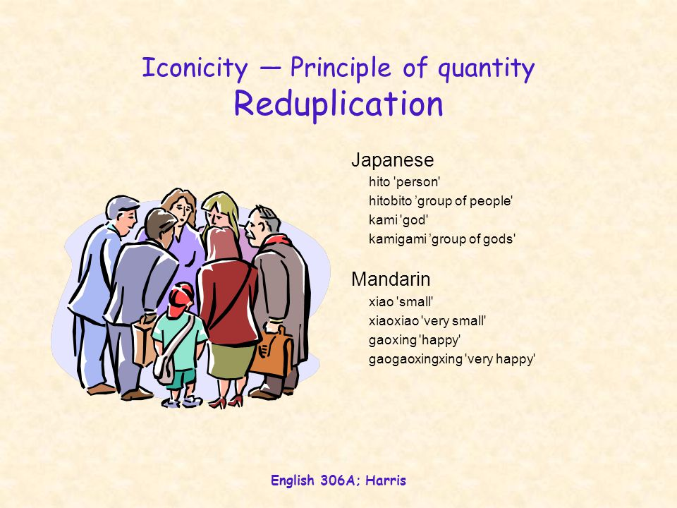 English 306A; Harris Iconicity — Principle of quantity Reduplication Japanese hito person hitobito 'group of people kami god kamigami 'group of gods Mandarin xiao small xiaoxiao very small gaoxing happy gaogaoxingxing very happy