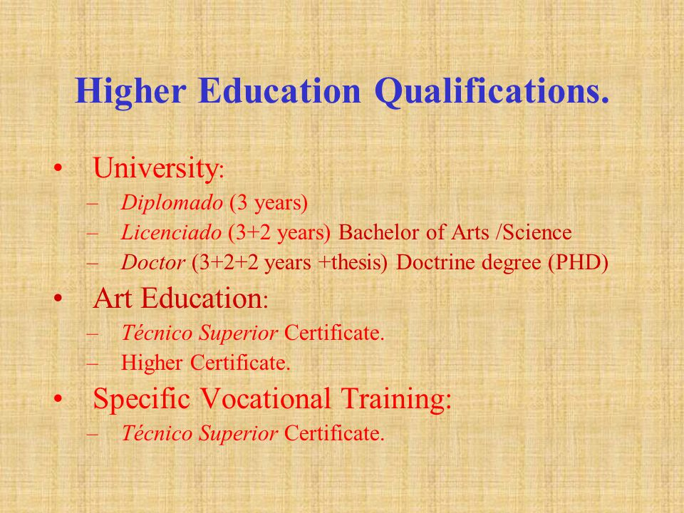 Higher Education Qualifications.
