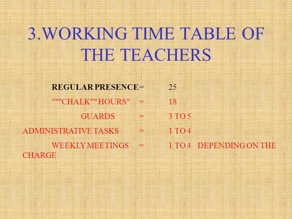 3.WORKING TIME TABLE OF THE TEACHERS REGULAR PRESENCE=25 CHALK HOURS =18 GUARDS=3 TO 5 ADMINISTRATIVE TASKS=1 TO 4 WEEKLY MEETINGS=1 TO 4DEPENDING ON THE CHARGE