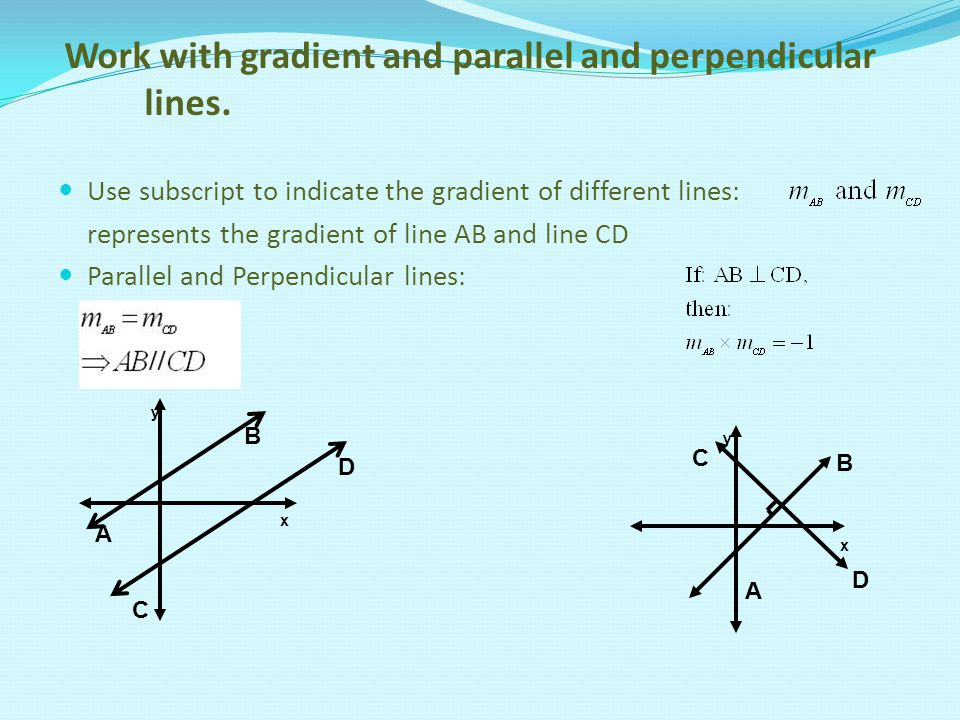 Work with gradient and parallel and perpendicular lines.