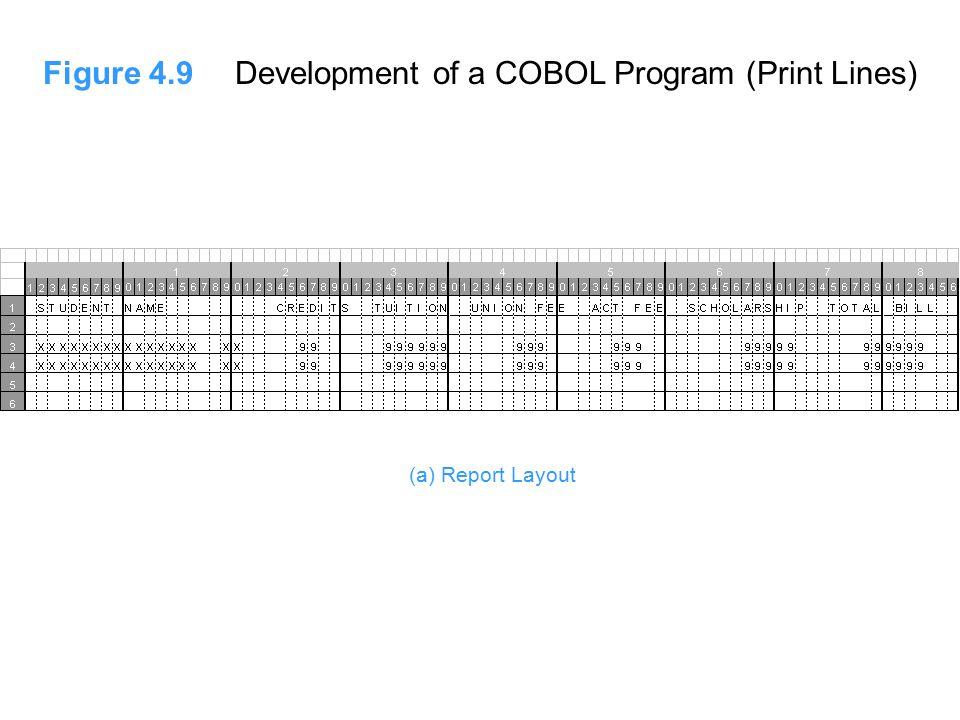 Figure 4.9Development of a COBOL Program (Print Lines) (a) Report Layout