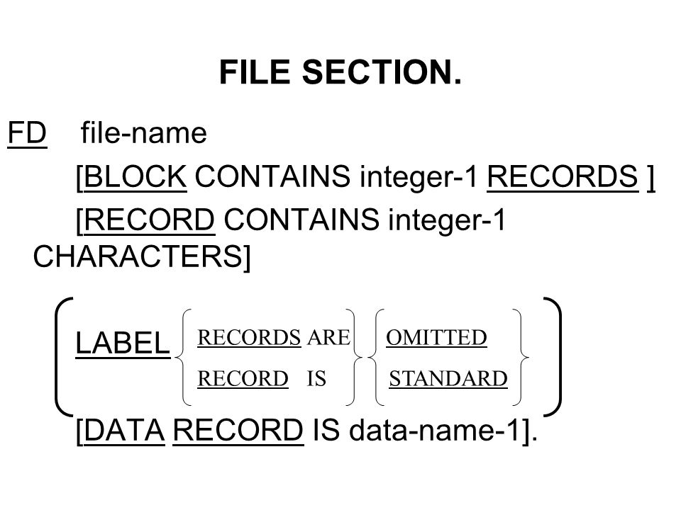 FD file-name [BLOCK CONTAINS integer-1 RECORDS ] [RECORD CONTAINS integer-1 CHARACTERS] LABEL [DATA RECORD IS data-name-1].