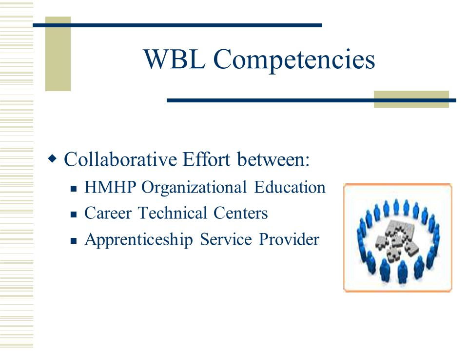 WBL Competencies  Collaborative Effort between: HMHP Organizational Education Career Technical Centers Apprenticeship Service Provider