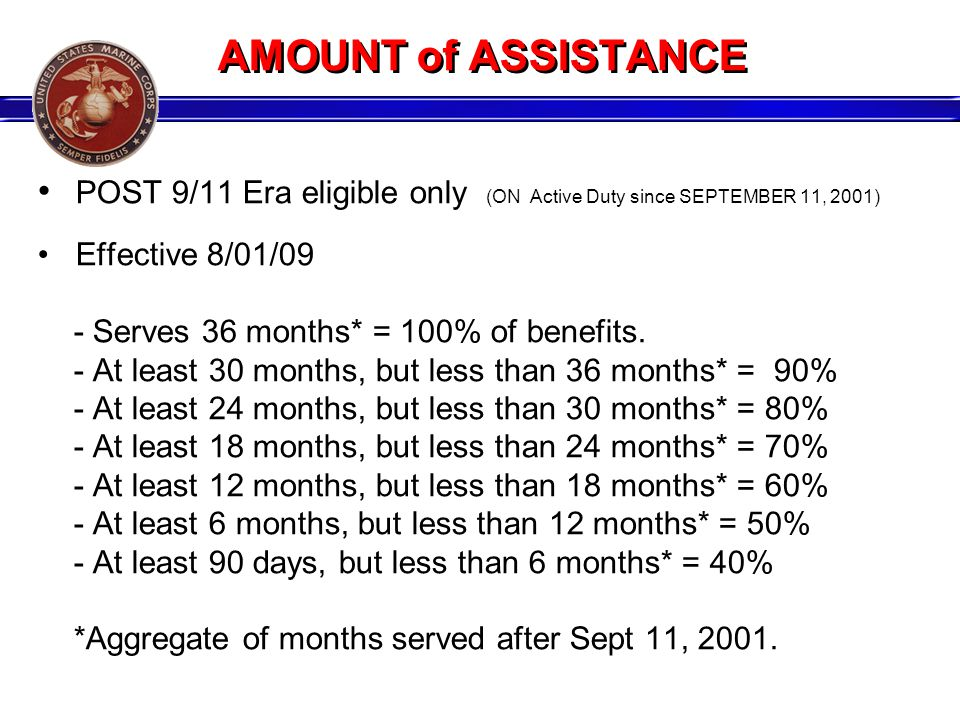 AMOUNT of ASSISTANCE POST 9/11 Era eligible only (ON Active Duty since SEPTEMBER 11, 2001) Effective 8/01/09 - Serves 36 months* = 100% of benefits.