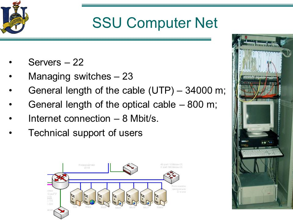 SSU Computer Net Servers – 22 Managing switches – 23 General length of the cable (UTP) – 34000 m; General length of the optical cable – 800 m; Internet connection – 8 Mbit/s.