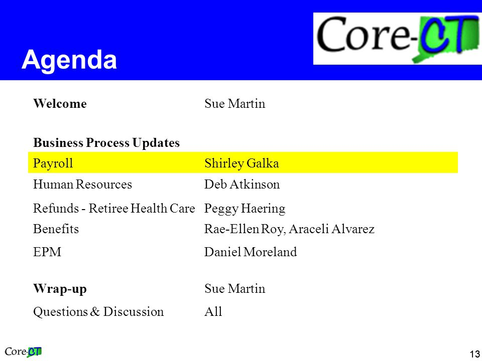 13 Agenda WelcomeSue Martin Business Process Updates PayrollShirley Galka Human ResourcesDeb Atkinson Refunds - Retiree Health CarePeggy Haering BenefitsRae-Ellen Roy, Araceli Alvarez EPMDaniel Moreland Wrap-upSue Martin Questions & DiscussionAll
