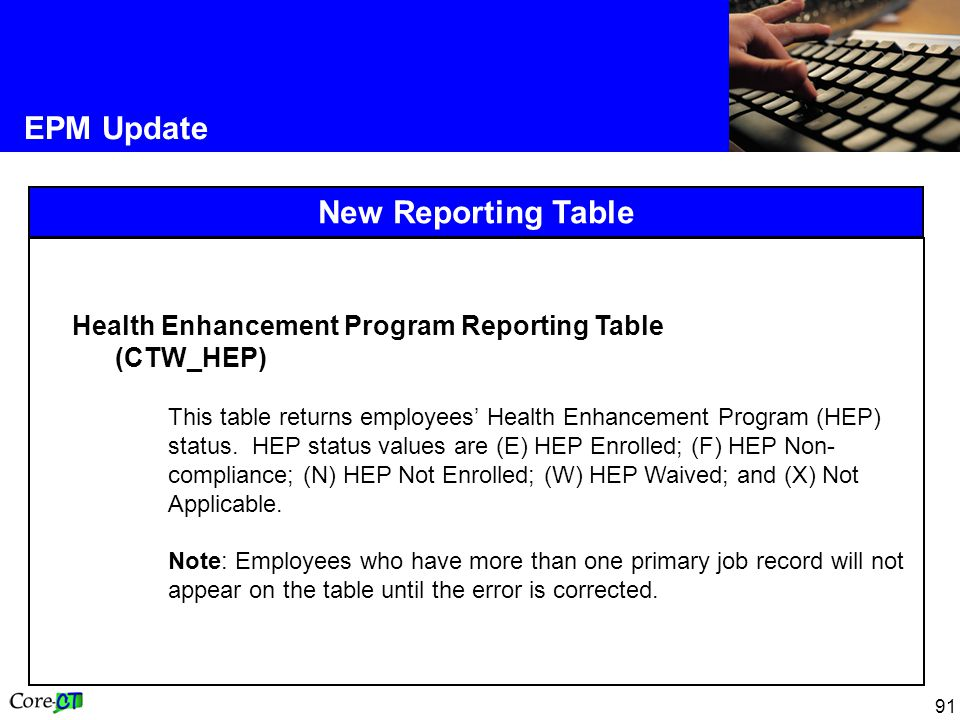 91 EPM Update New Reporting Table Health Enhancement Program Reporting Table (CTW_HEP) This table returns employees' Health Enhancement Program (HEP)