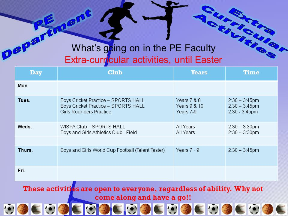 What's going on in the PE Faculty Extra-curricular activities, until Easter DayClubYearsTime Mon. Tues.Boys Cricket Practice – SPORTS HALL Girls Round