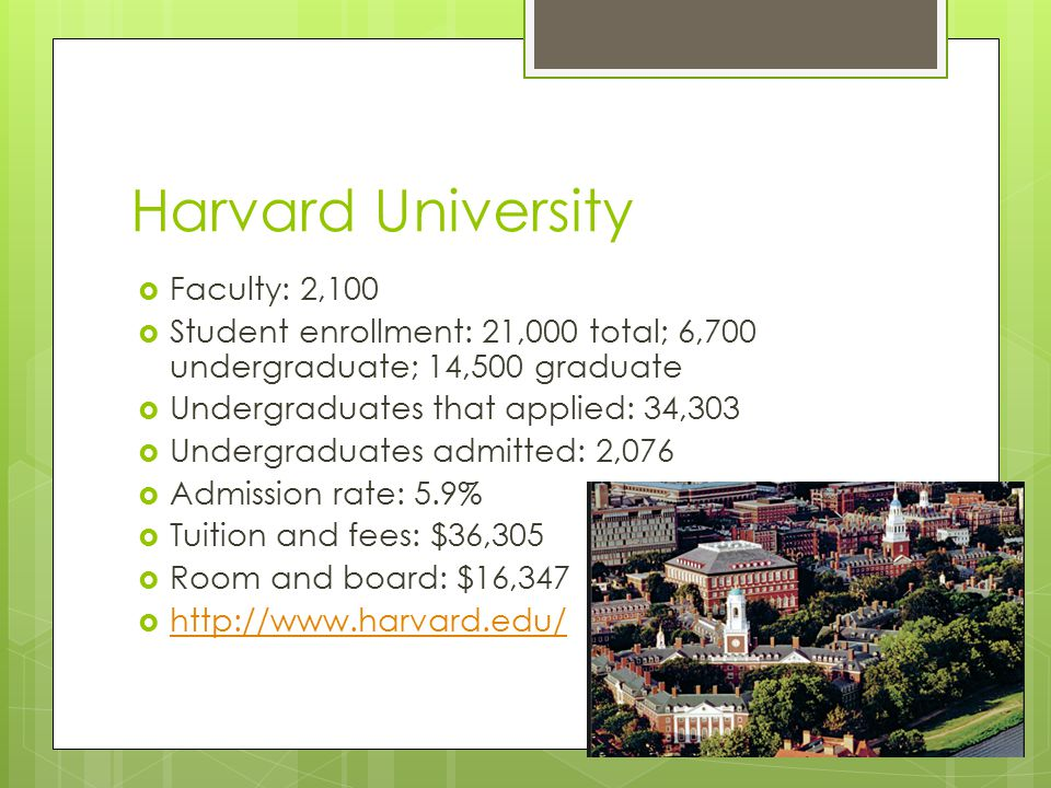 Harvard University  Faculty: 2,100  Student enrollment: 21,000 total; 6,700 undergraduate; 14,500 graduate  Undergraduates that applied: 34,303  Undergraduates admitted: 2,076  Admission rate: 5.9%  Tuition and fees: $36,305  Room and board: $16,347  http://www.harvard.edu/ http://www.harvard.edu/
