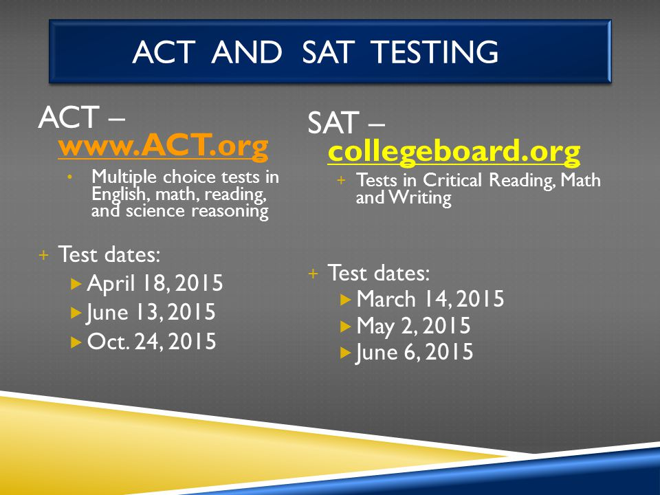 ACT AND SAT TESTING ACT – www.ACT.org www.ACT.org Multiple choice tests in English, math, reading, and science reasoning + Test dates:  April 18, 2015  June 13, 2015  Oct.
