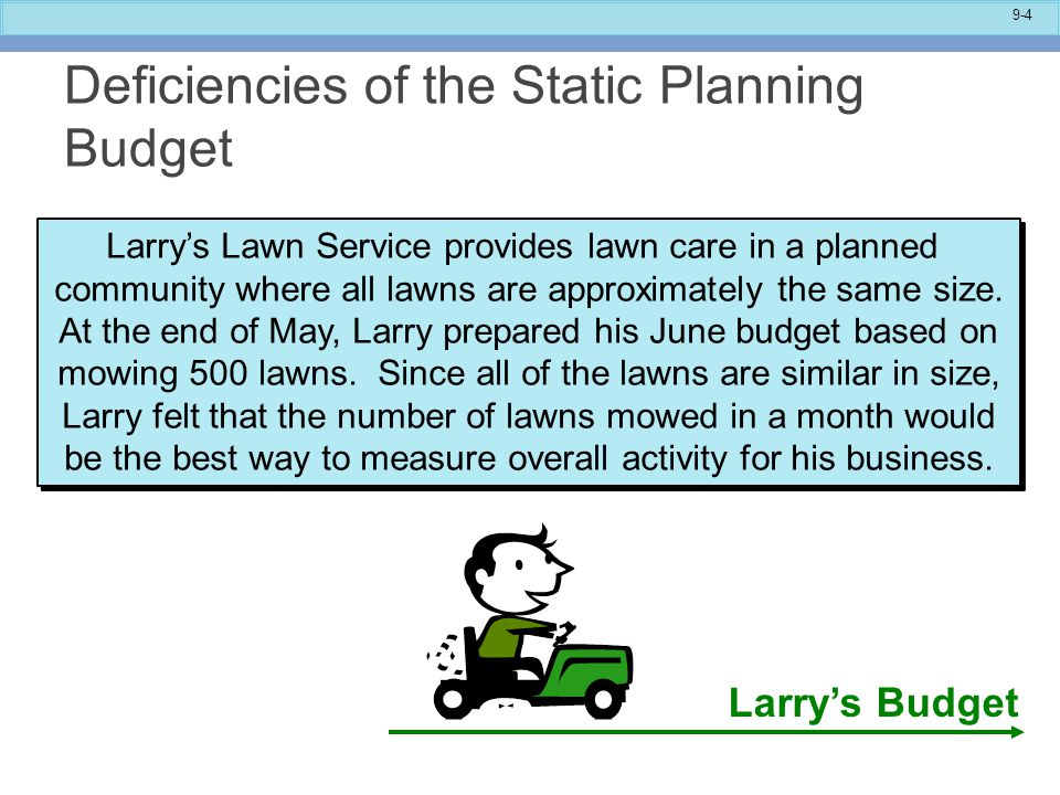 9-15 Revenue and Spending Variances Larry's Flexible Budget Compared with the Actual Results $1,750 favorable revenue variance