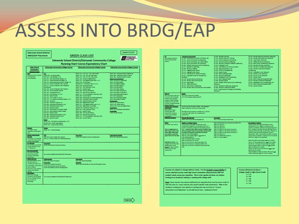 ASSESS INTO BRDG/EAP