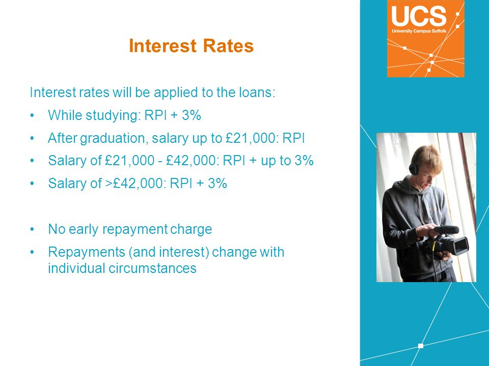 Interest Rates Interest rates will be applied to the loans: While studying: RPI + 3% After graduation, salary up to £21,000: RPI Salary of £21,000 - £