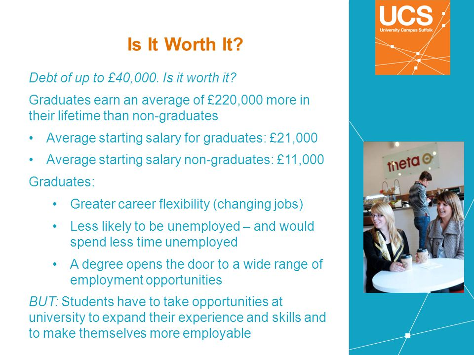 Is It Worth It? Debt of up to £40,000. Is it worth it? Graduates earn an average of £220,000 more in their lifetime than non-graduates Average startin