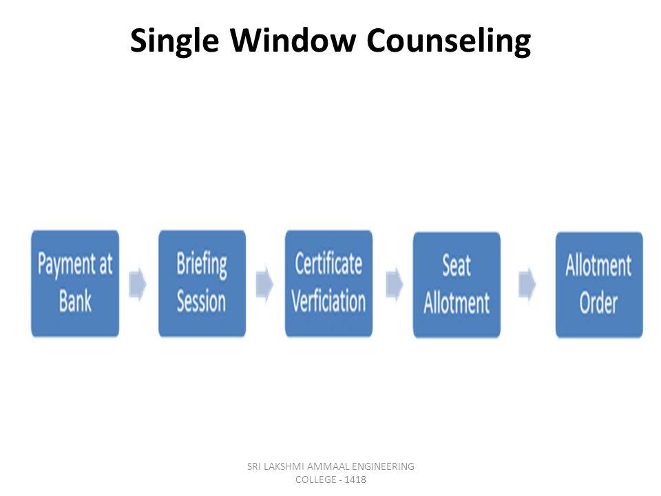 Single Window Counseling SRI LAKSHMI AMMAAL ENGINEERING COLLEGE - 1418