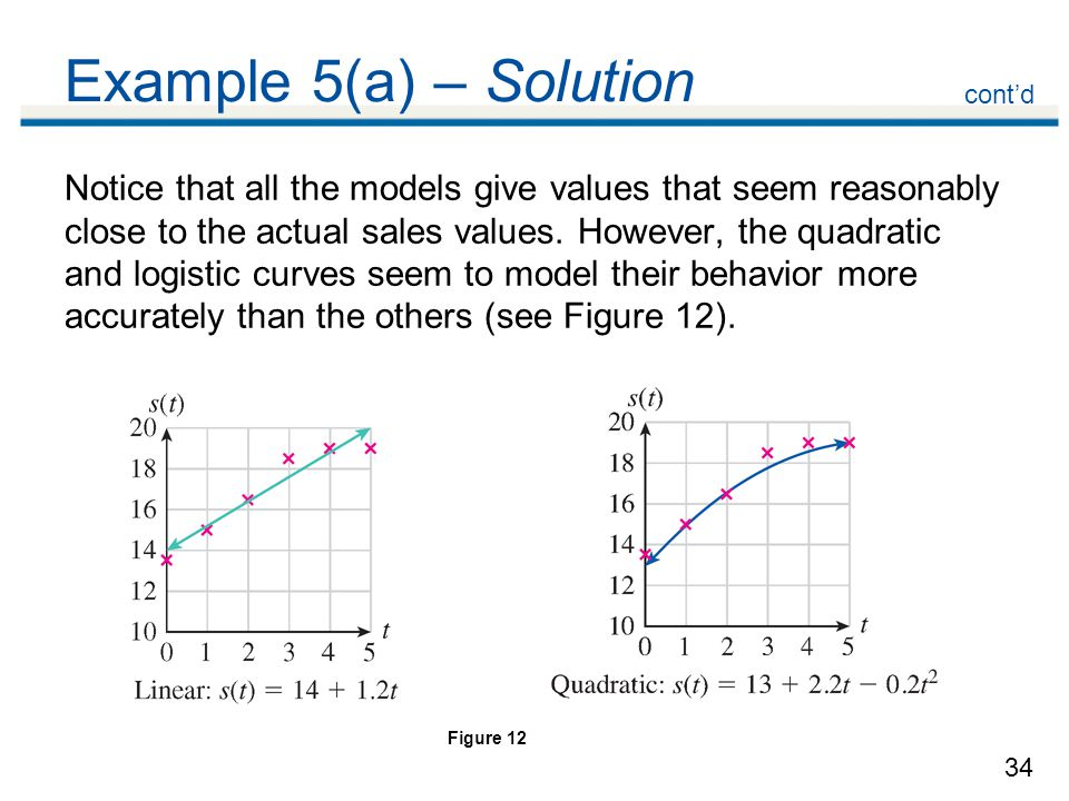 34 Example 5(a) – Solution Notice that all the models give values that seem reasonably close to the actual sales values.